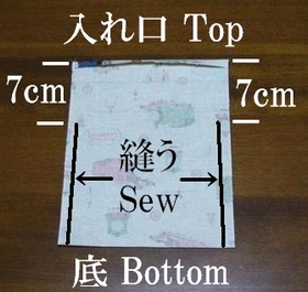 布の縫いライン