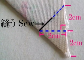 sew the fabric