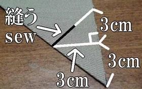 図の位置を縫いとめる