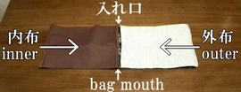 center the bag mouth