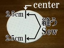 布の縫い位置