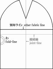 stripe watch cap pattern