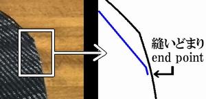 fold-line