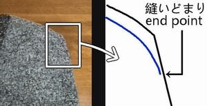 fold-line, same way as dart