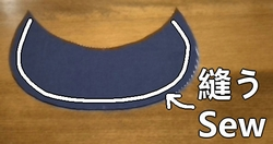 sew the visor fabrics