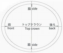 top crown pattern