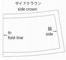 side crown pattern