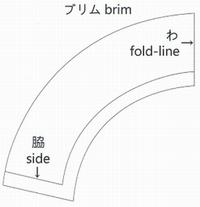 brim pattern