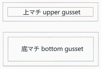 gusset pattern
