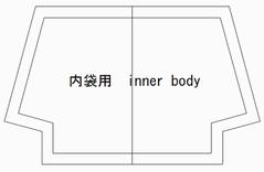 inner pattern