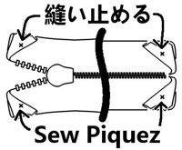 fold the zip tape and sew