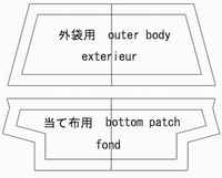 outer and bottom patch pattern