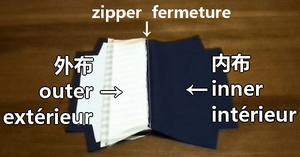 lay the fabric with right side