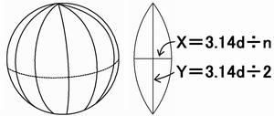 横幅と縦幅の関係